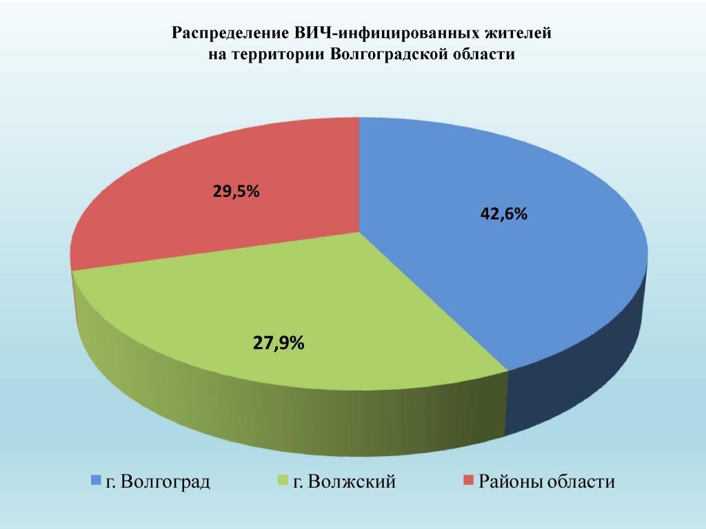 ВИЧ-инфекция-пути-передачи-профилактика - 0006.jpg