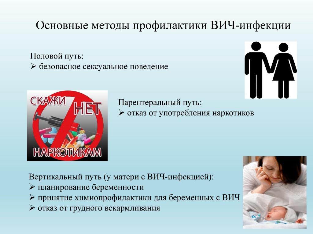 ВИЧ-инфекция-пути-передачи-профилактика - 0012.jpg